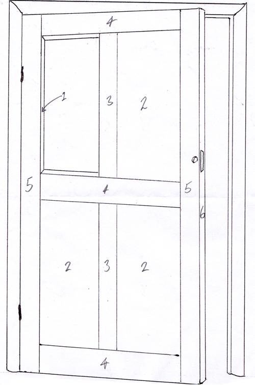Painted door guide